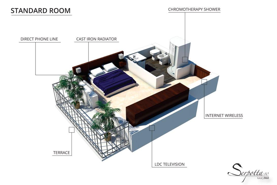 3D_Standard_Room_SG1